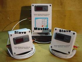 Alarme de temperatura para câmara fria - Rede de monitoramento