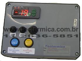 Painel de controle personalizado - Modelo 2